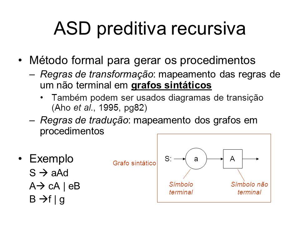 ASD preditiva recursiva S aAd procedimento S início se (token =a) então prox_token(); A; se (token =d) então prox_token() senão ERRO; fim a A d S