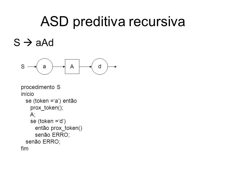 ASD preditiva recursiva A cA | eB procedimento A início se (token =c) então prox_token(); A; senão se (token =e) então prox_token(); B; senão ERRO; fim c A A e B