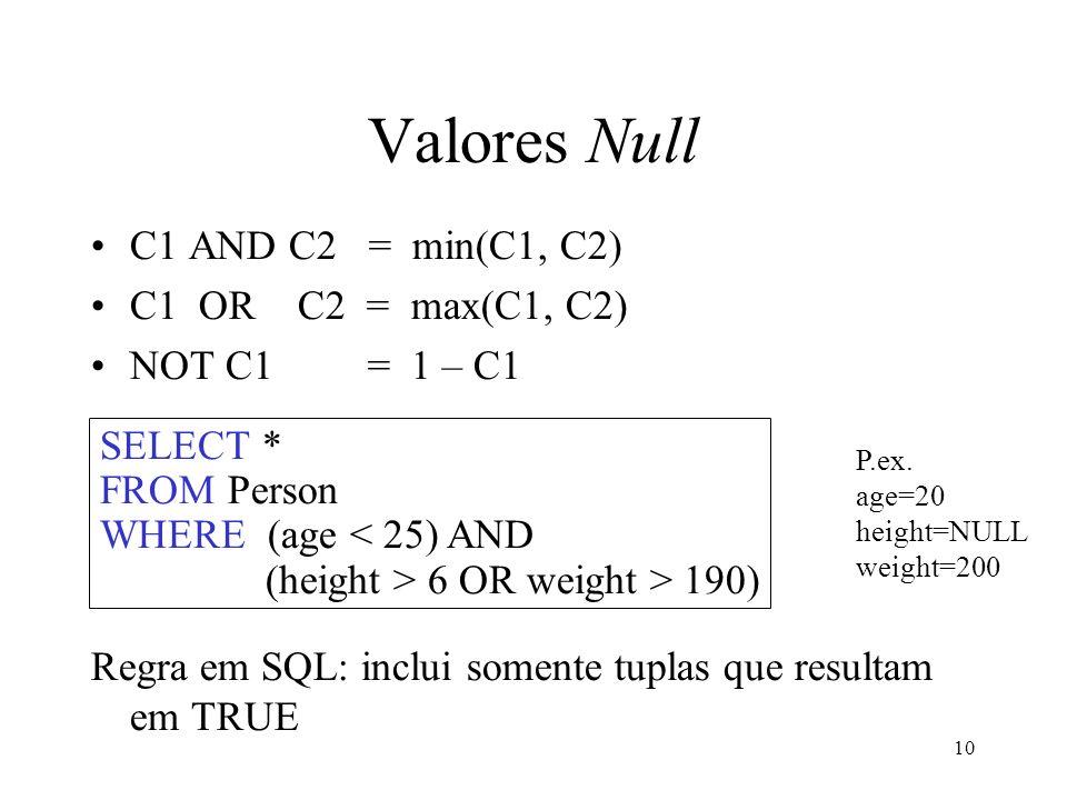 11 Valores Null Comportamento não esperado: Algumas pessoas não são incluídas no resultado .