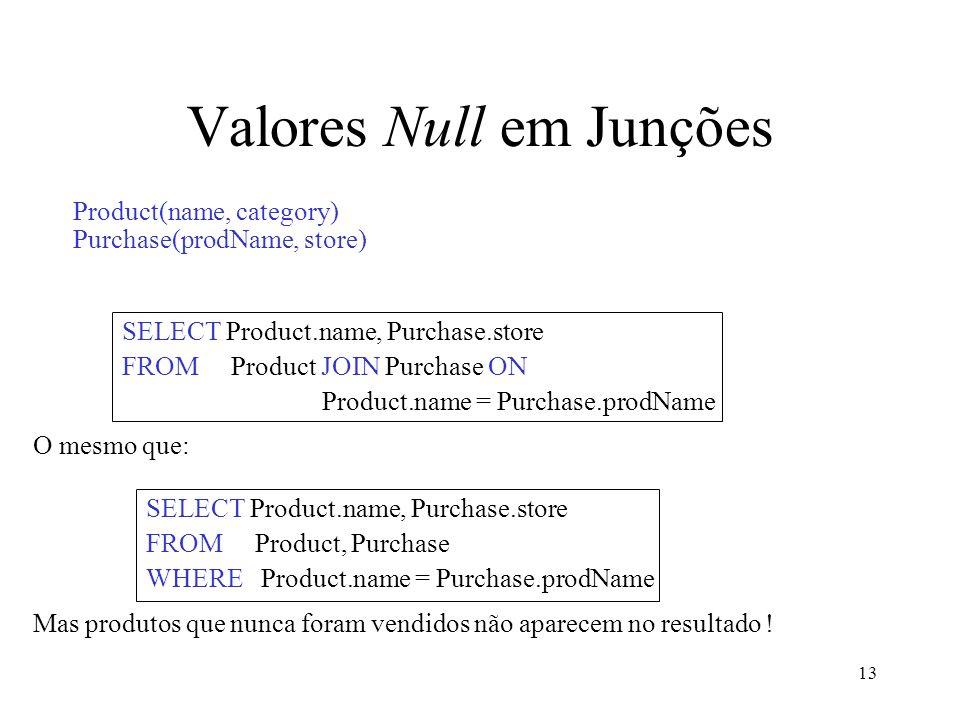 13 Valores Null em Junções Product(name, category) Purchase(prodName, store) O mesmo que: Mas produtos que nunca foram vendidos não aparecem no resultado .