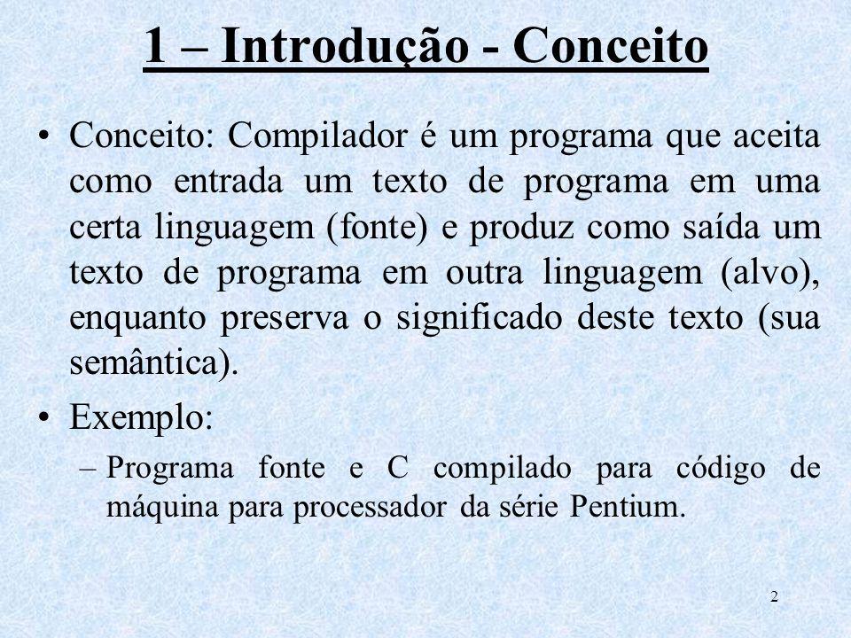 2 1 – Introdução - Conceito Conceito: Compilador é um programa que aceita como entrada um texto de programa em uma certa linguagem (fonte) e produz co
