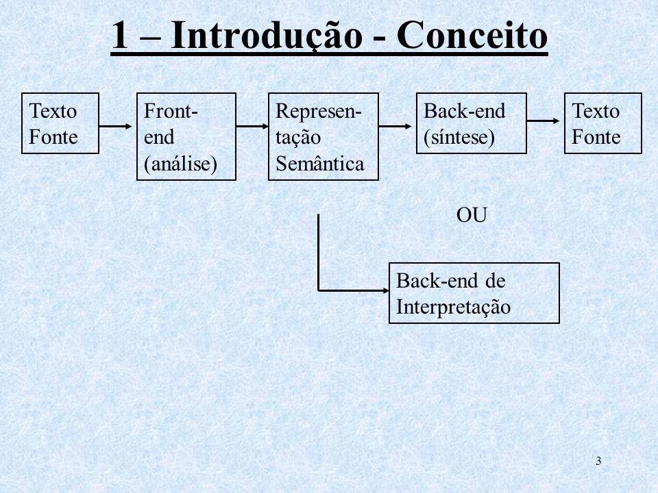 3 1 – Introdução - Conceito Texto Fonte Front- end (análise) Represen- tação Semântica Back-end (síntese) Texto Fonte Back-end de Interpretação OU