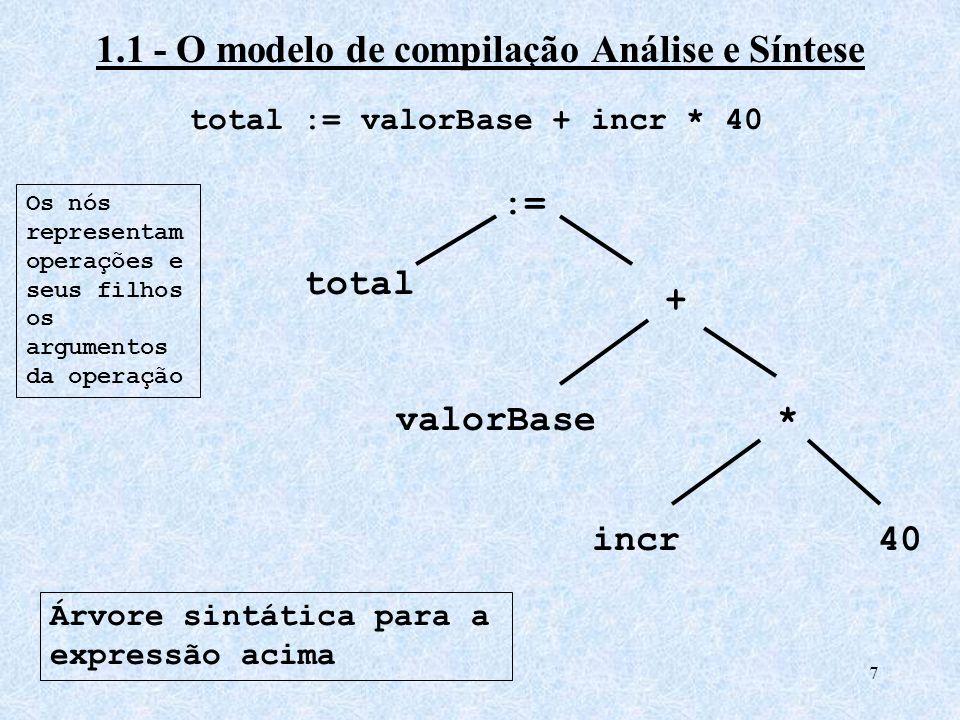 7 1.1 - O modelo de compilação Análise e Síntese total := valorBase + incr * 40 40 := + total * incr valorBase Árvore sintática para a expressão acima