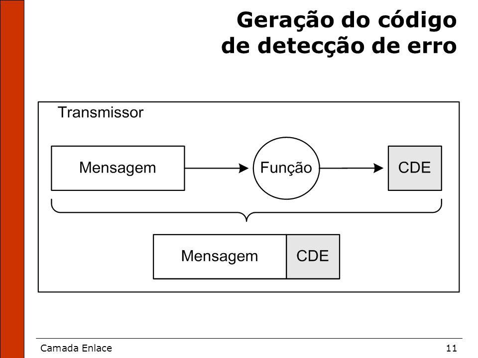 Camada Enlace11 Geração do código de detecção de erro