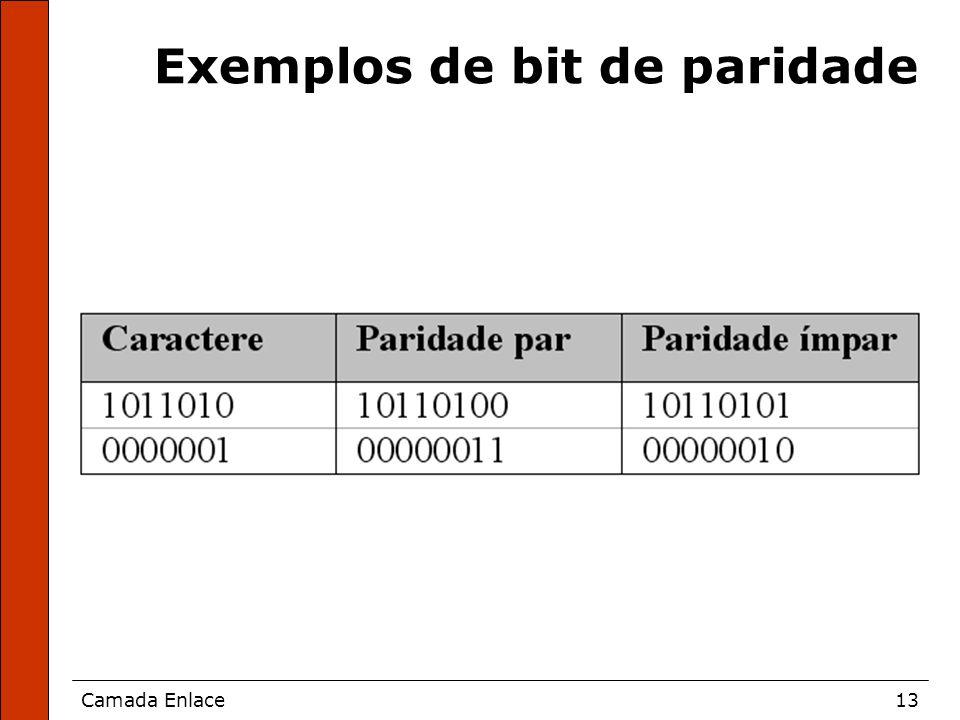 Camada Enlace13 Exemplos de bit de paridade