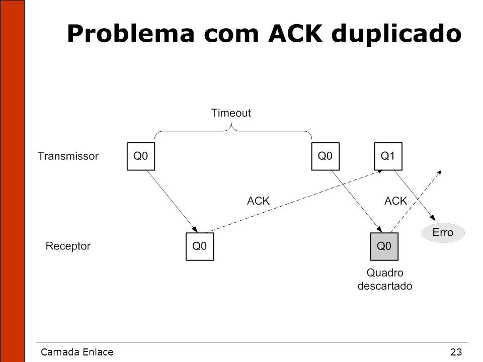 Camada Enlace23 Problema com ACK duplicado