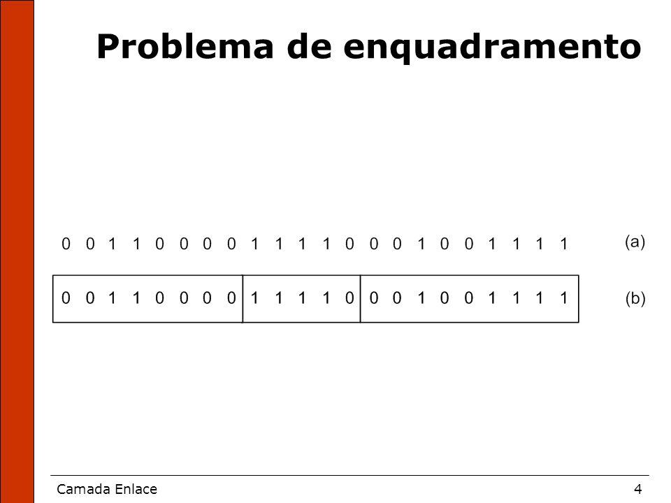 Camada Enlace15 Cálculo do CRC