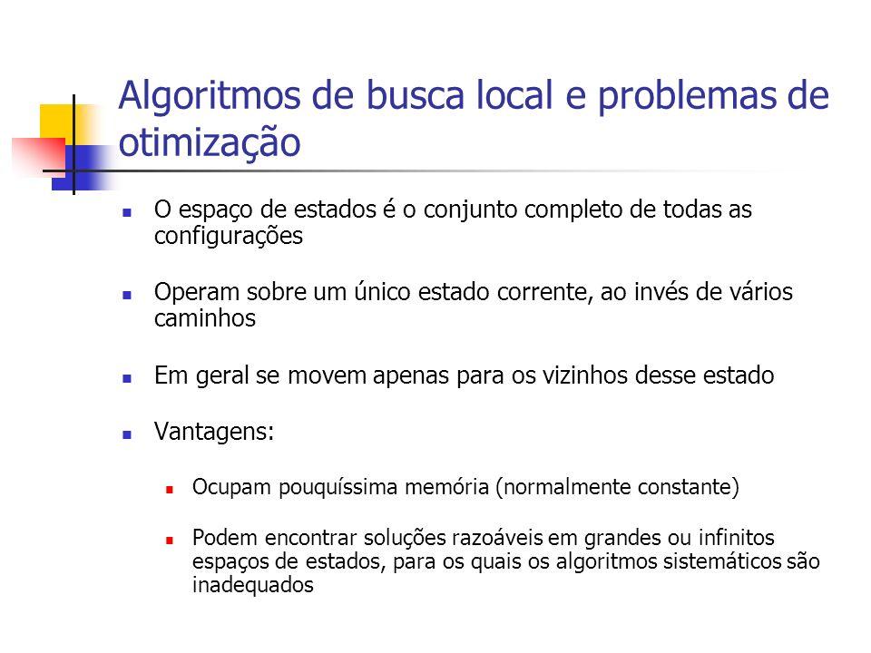 Algoritmos de busca local e problemas de otimização O espaço de estados é o conjunto completo de todas as configurações Operam sobre um único estado c