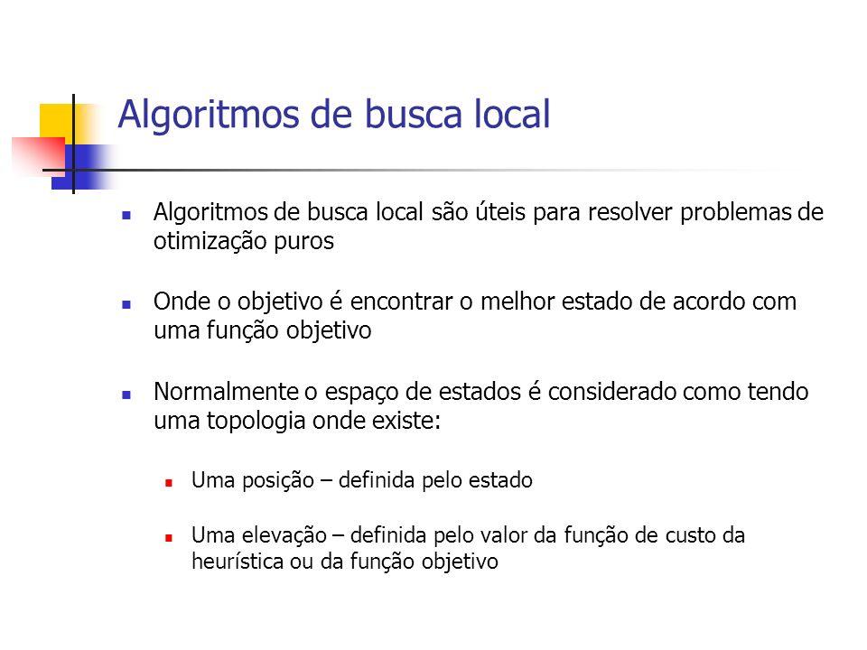 Algoritmos de busca local Algoritmos de busca local são úteis para resolver problemas de otimização puros Onde o objetivo é encontrar o melhor estado