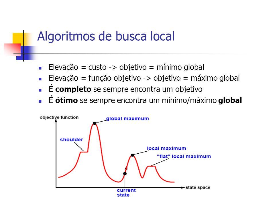 Algoritmos de busca local Elevação = custo -> objetivo = mínimo global Elevação = função objetivo -> objetivo = máximo global É completo se sempre enc
