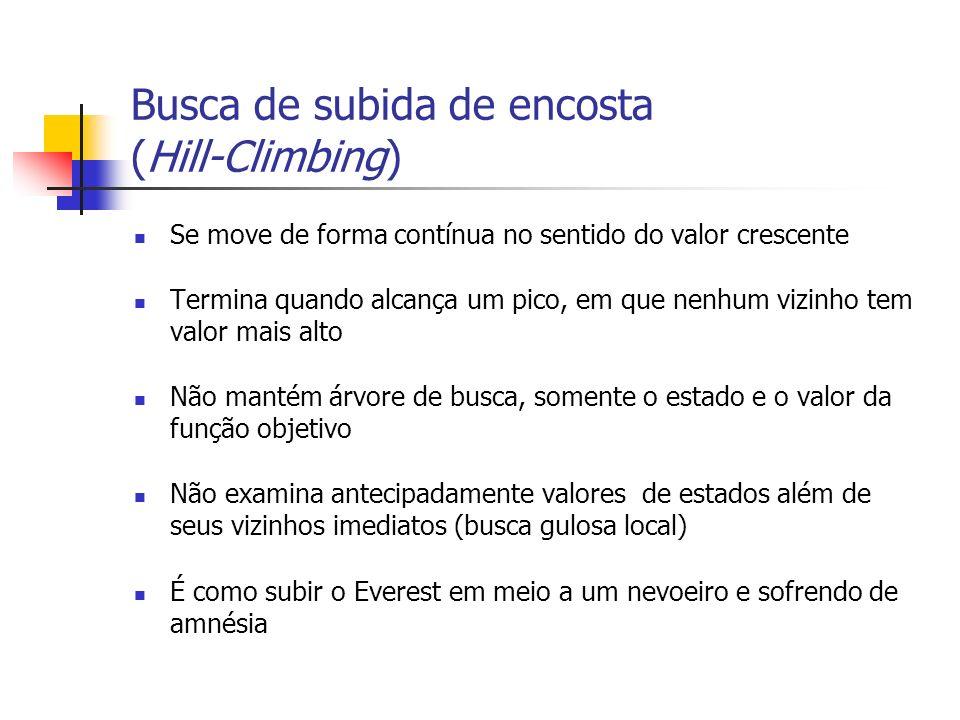 Busca de subida de encosta (Hill-Climbing) Se move de forma contínua no sentido do valor crescente Termina quando alcança um pico, em que nenhum vizin