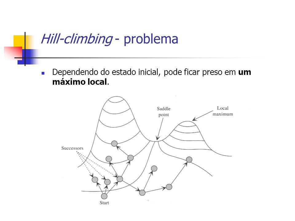 Hill-climbing - problema Dependendo do estado inicial, pode ficar preso em um máximo local.