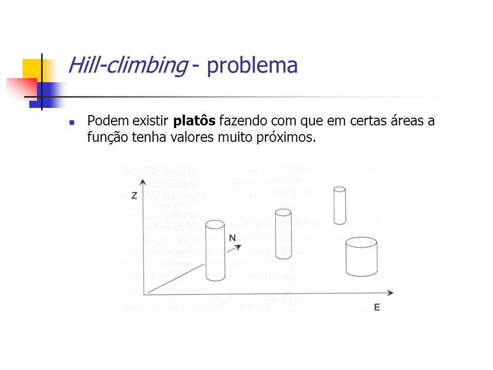 Hill-climbing - problema Podem existir platôs fazendo com que em certas áreas a função tenha valores muito próximos.