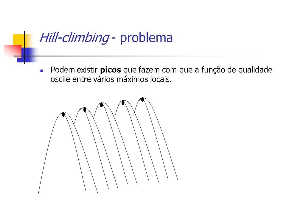 Hill-climbing - problema Podem existir picos que fazem com que a função de qualidade oscile entre vários máximos locais.