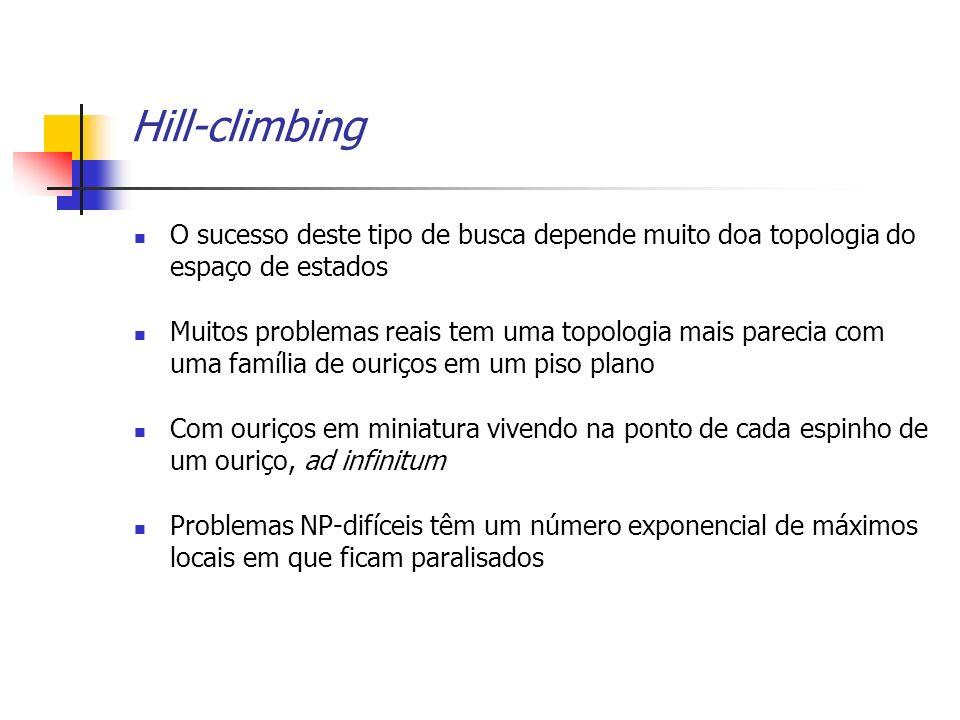 Hill-climbing O sucesso deste tipo de busca depende muito doa topologia do espaço de estados Muitos problemas reais tem uma topologia mais parecia com