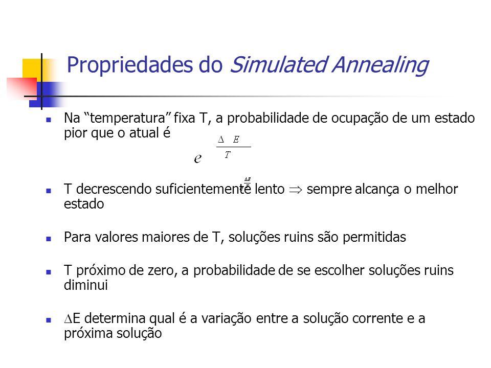 Propriedades do Simulated Annealing Na temperatura fixa T, a probabilidade de ocupação de um estado pior que o atual é T decrescendo suficientemente l