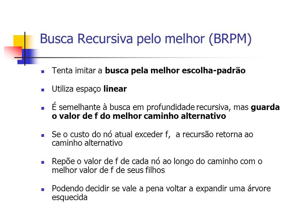 Busca Recursiva pelo melhor (BRPM) Tenta imitar a busca pela melhor escolha-padrão Utiliza espaço linear É semelhante à busca em profundidade recursiv