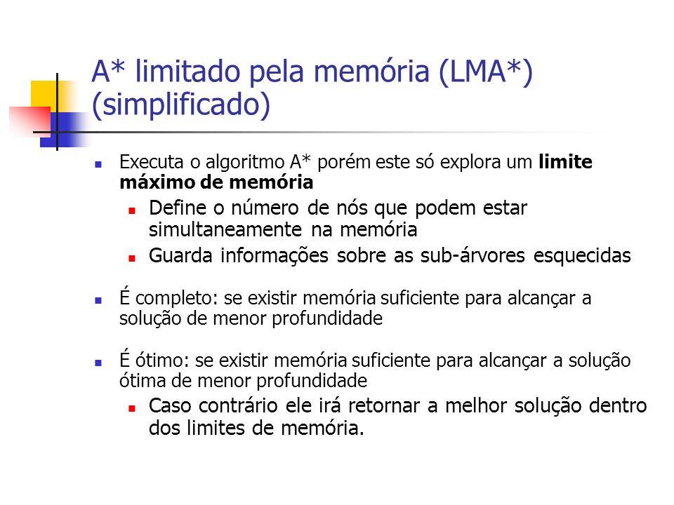 A* limitado pela memória (LMA*) (simplificado) Executa o algoritmo A* porém este só explora um limite máximo de memória Define o número de nós que pod