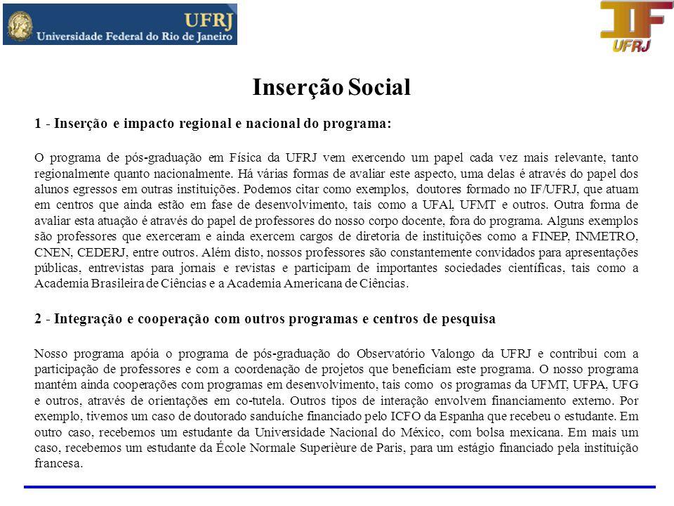 Inserção Social 3 - Visibilidade e transparência Os grupos de pesquisa ligados ao nosso programa veem conseguindo resultados expressivos tanto no contexto nacional quanto internacional.