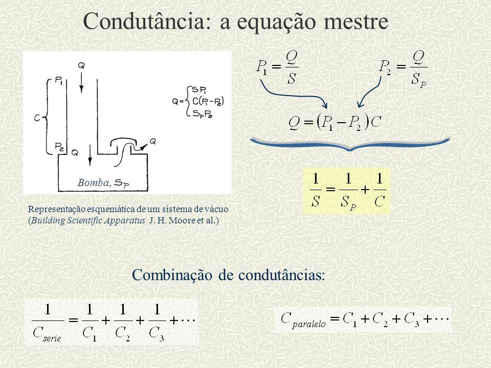 Condutância: a equação mestre Bomba, Representação esquemática de um sistema de vácuo (Building Scientific Apparatus J. H. Moore et al.) Combinação de