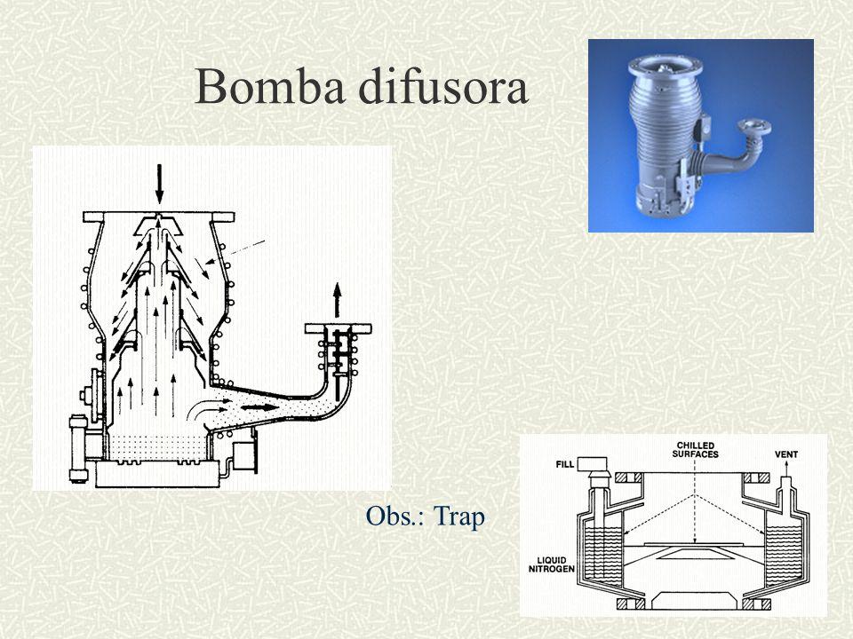 Bomba difusora Obs.: Trap