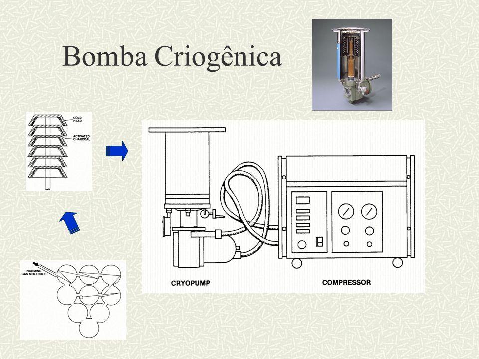 Bomba Criogênica