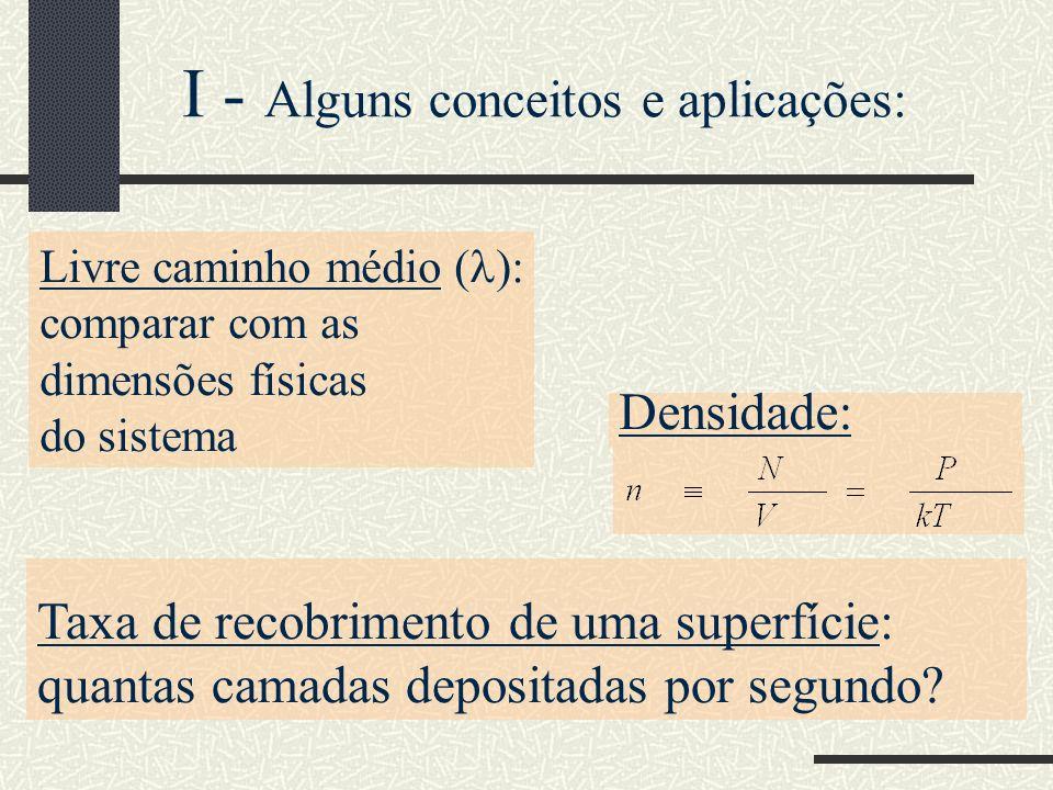 Taxa de recobrimento de uma superfície: quantas camadas depositadas por segundo? Densidade: Livre caminho médio ( ): comparar com as dimensões físicas