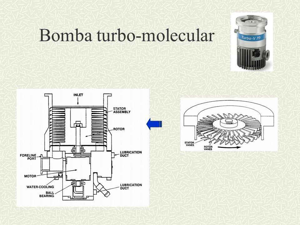 Bomba turbo-molecular