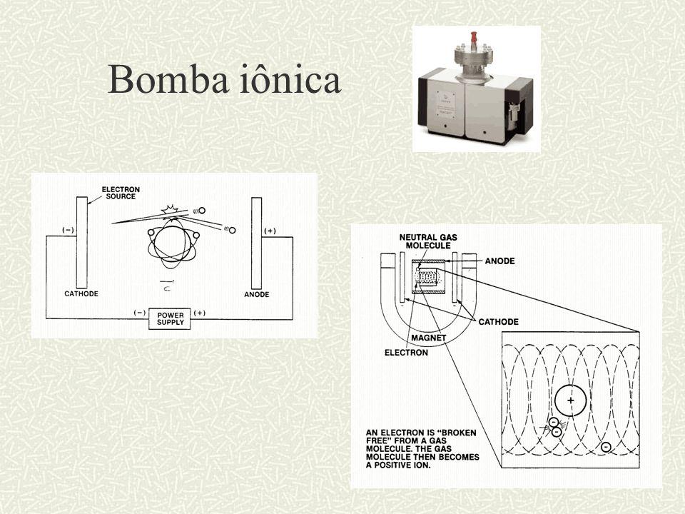 Bomba iônica