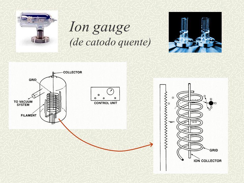 Ion gauge (de catodo quente)