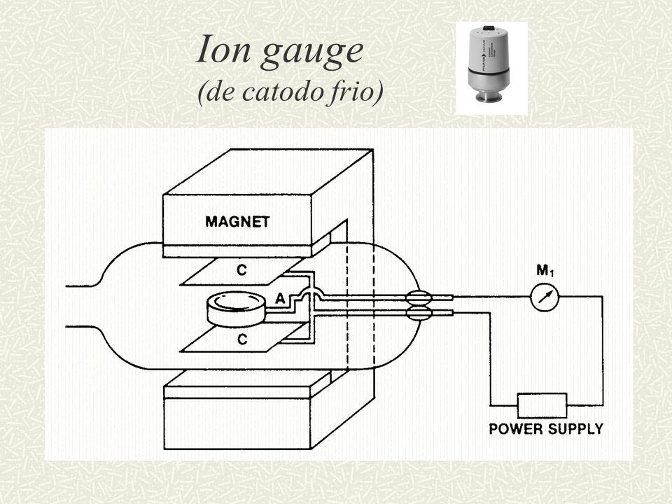 Ion gauge (de catodo frio)