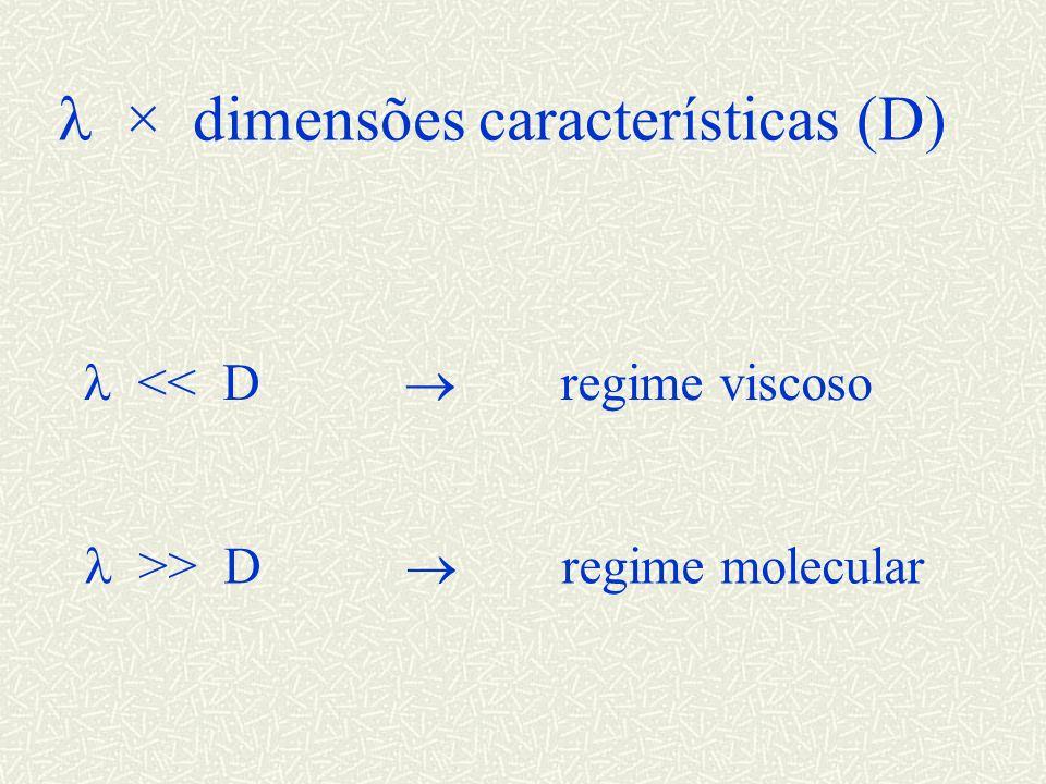 × dimensões características (D) << D regime viscoso >> D regime molecular