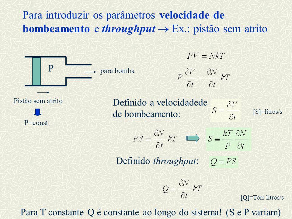 Para introduzir os parâmetros velocidade de bombeamento e throughput Ex.: pistão sem atrito para bomba Pistão sem atrito P P=const. Definido a velocid