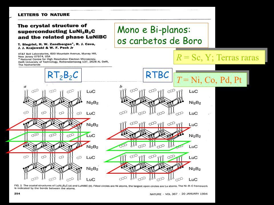 Mono e Bi-planos: os carbetos de Boro RT 2 B 2 CRTBC R = Sc, Y; Terras raras T = Ni, Co, Pd, Pt