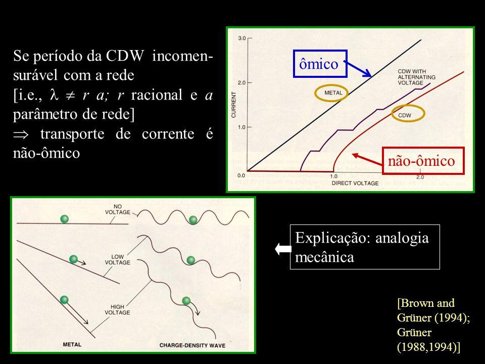 ômiconão-ômico Se período da CDW incomen- surável com a rede [i.e., r a; r racional e a parâmetro de rede] transporte de corrente é não-ômico Explicaç