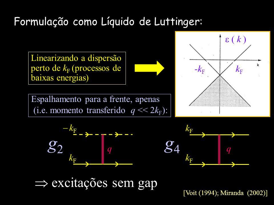 kFkF -k F k q k F kF kF g2g2 kFkF kF kF q g4g4 Linearizando a dispersão perto de k F (processos de baixas energias) excitações sem gap Espalhamento pa