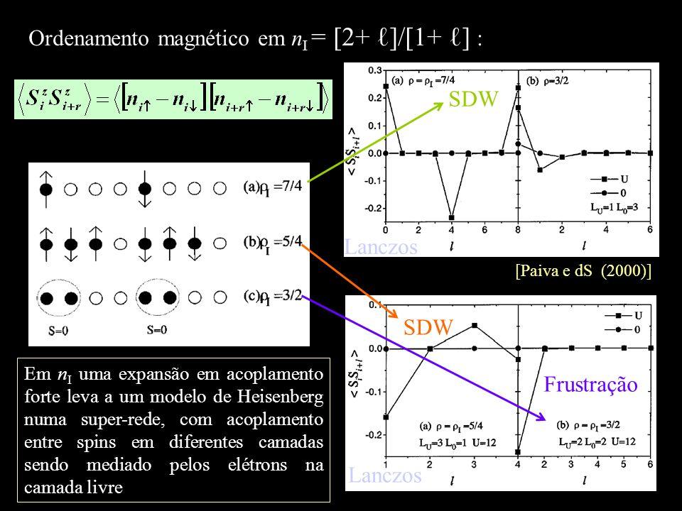 Em n I uma expansão em acoplamento forte leva a um modelo de Heisenberg numa super-rede, com acoplamento entre spins em diferentes camadas sendo media