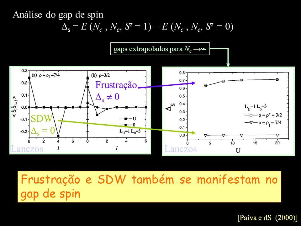 Análise do gap de spin s = E (N c, N e, S z = 1) E (N c, N e, S z = 0) SDW s = 0 Lanczos Frustração s 0 gaps extrapolados para N c Frustração e SDW ta