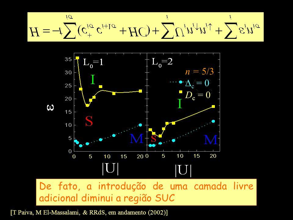 [T Paiva, M El-Massalami, & RRdS, em andamento (2002)] n = 5/3 c = 0 D c = 0 De fato, a introdução de uma camada livre adicional diminui a região SUC