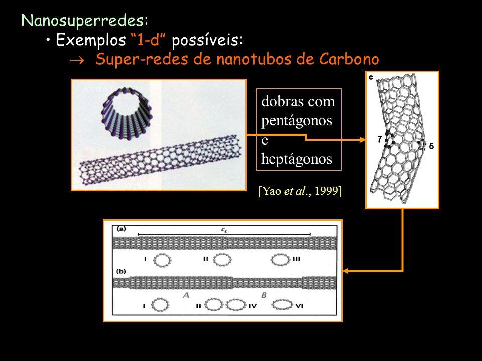 Nanosuperredes: Exemplos 1-d possíveis: Super-redes de nanotubos de Carbono [Yao et al., 1999] dobras com pentágonos e heptágonos