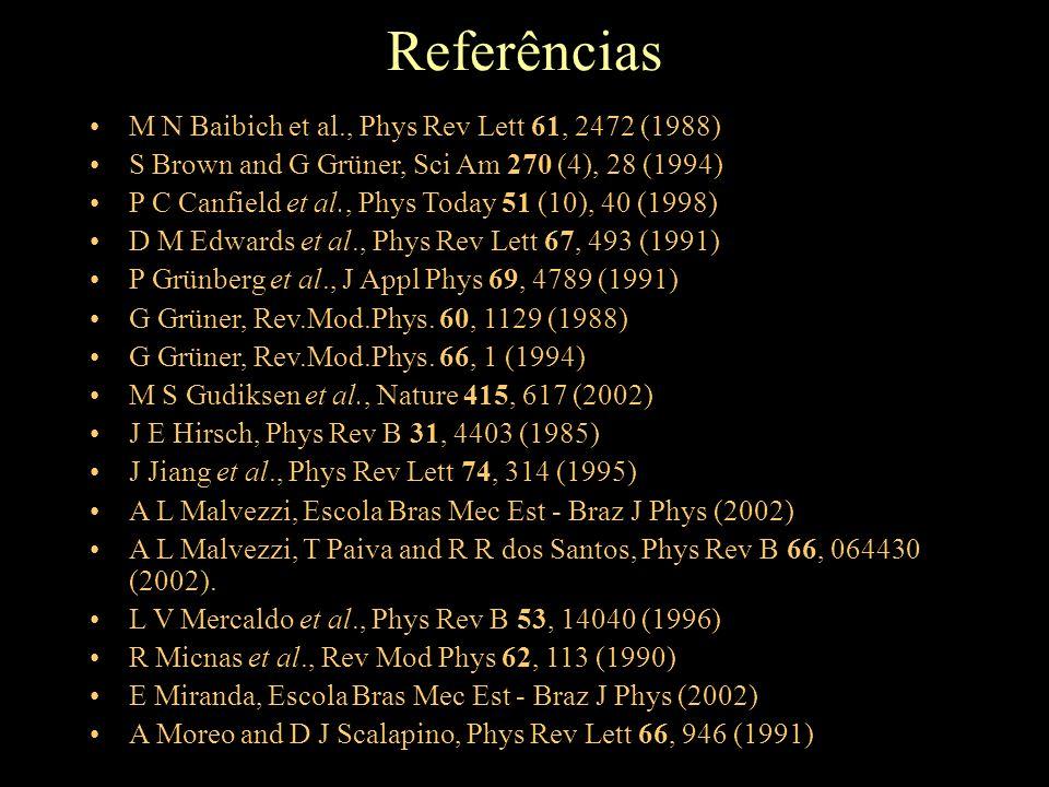 Referências M N Baibich et al., Phys Rev Lett 61, 2472 (1988) S Brown and G Grüner, Sci Am 270 (4), 28 (1994) P C Canfield et al., Phys Today 51 (10),