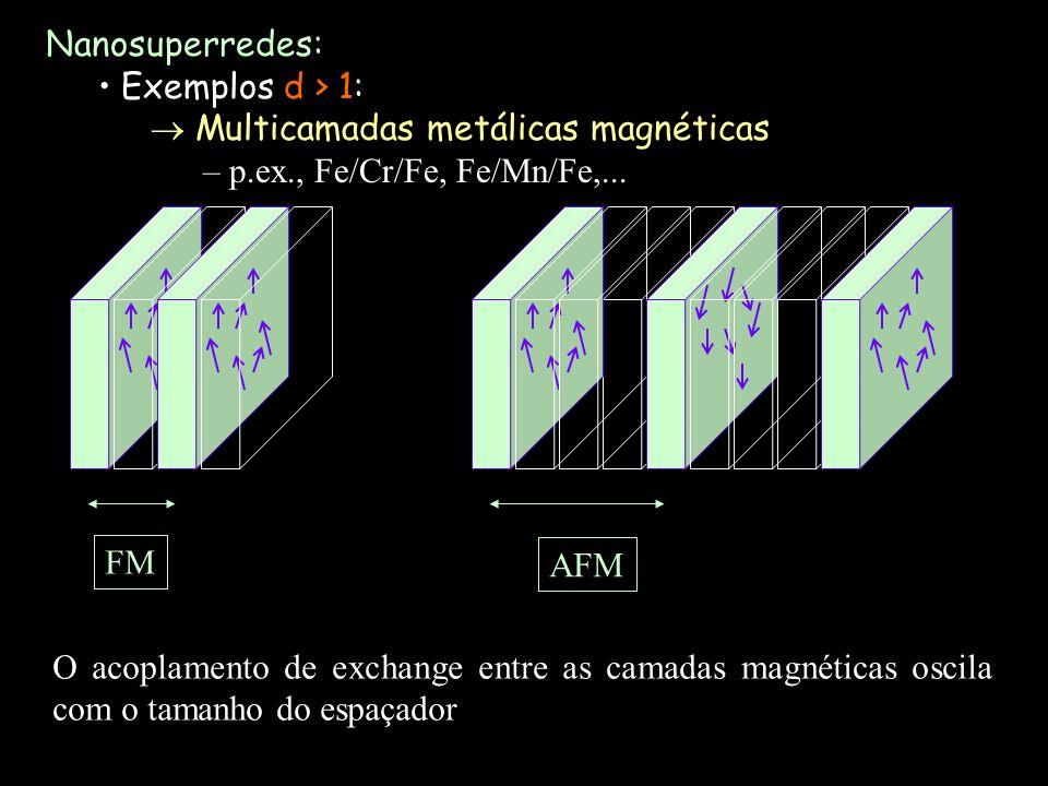 FM AFM O acoplamento de exchange entre as camadas magnéticas oscila com o tamanho do espaçador Nanosuperredes: Exemplos d > 1: Multicamadas metálicas