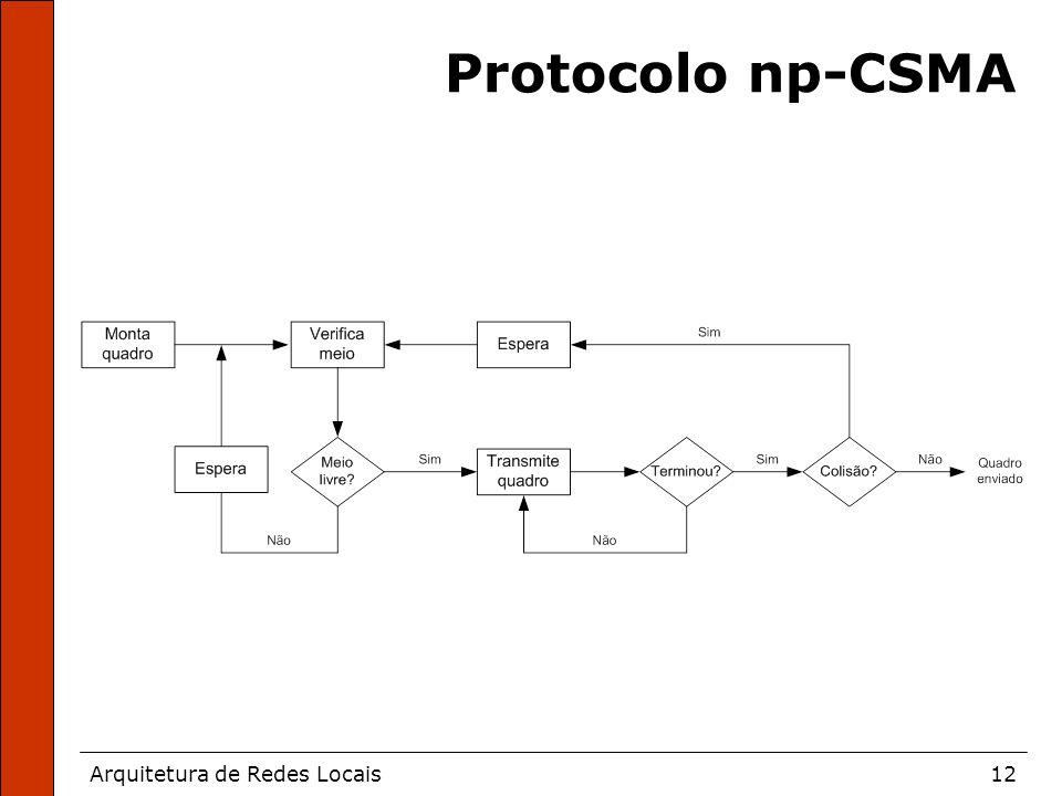 Arquitetura de Redes Locais12 Protocolo np-CSMA