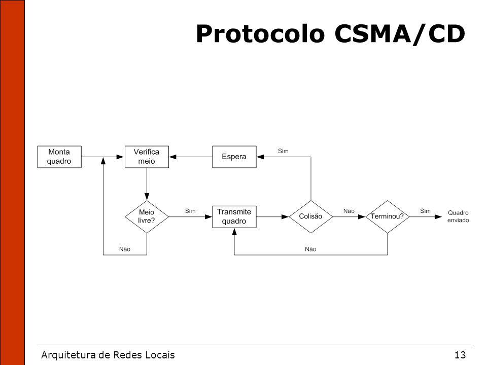 Arquitetura de Redes Locais13 Protocolo CSMA/CD