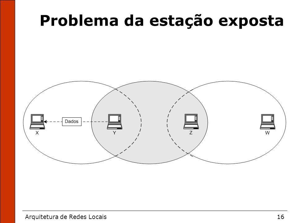Arquitetura de Redes Locais16 Problema da estação exposta