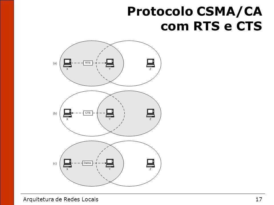 Arquitetura de Redes Locais17 Protocolo CSMA/CA com RTS e CTS