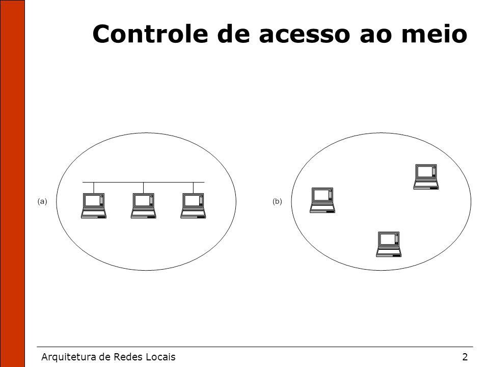 2 Controle de acesso ao meio