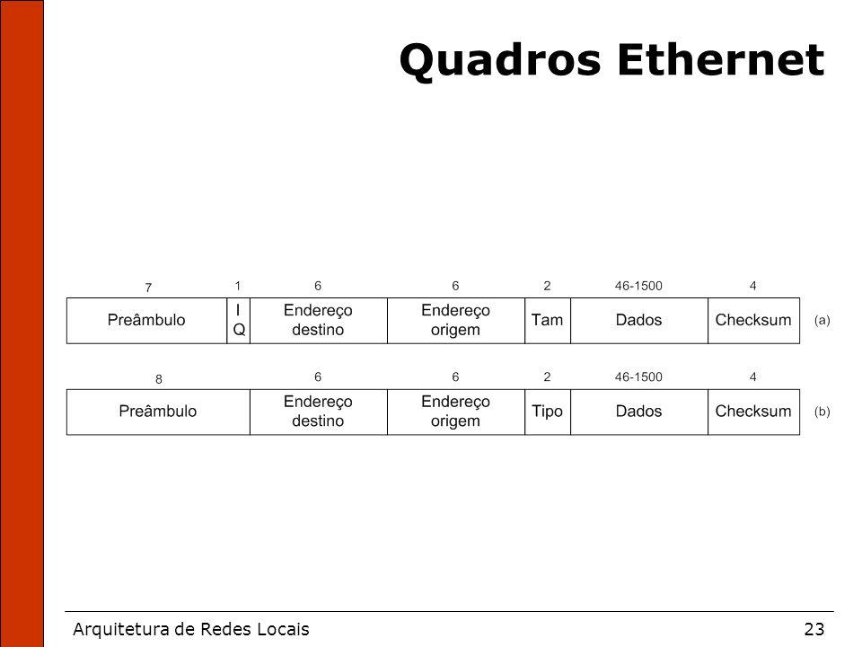 Arquitetura de Redes Locais23 Quadros Ethernet