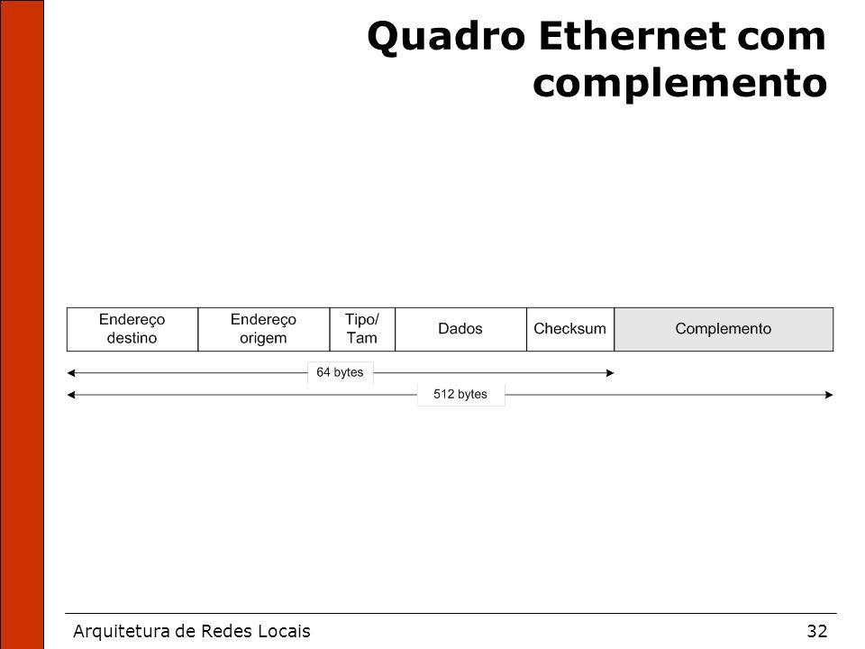 Arquitetura de Redes Locais32 Quadro Ethernet com complemento