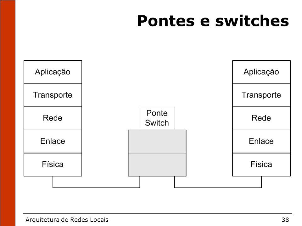 Arquitetura de Redes Locais38 Pontes e switches
